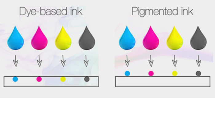 Dyebased Pigmented Ink